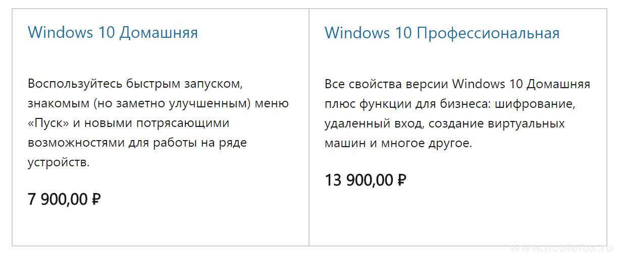 Цена на Windows10
